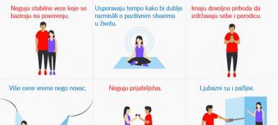 Nauka potvrđuje: 9 navika koje su zajedničke srećnim ljudima