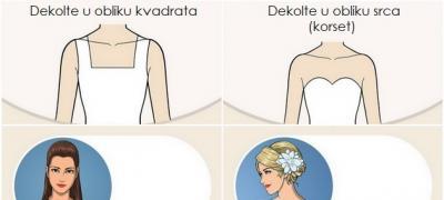Vodič za žene: Kakva frizura ide uz kakav dekolte?