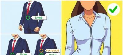 Modni vodič za muškarce i žene: Stilska pravila koja treba da naučite jednom za svagda