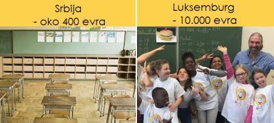Koliku platu primaju nastavnici u različitim državama u svetu? - Kenija iznenađuje