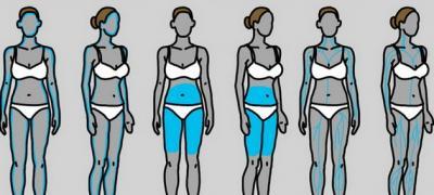 12 znakova da nešto nije u redu sa vašom tiroidnom žlezdom