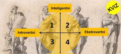 Svi pripadamo jednom od 4 tipa ličnosti – Koji ste vi tip?