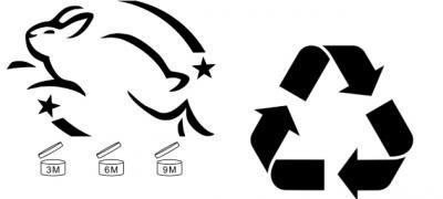 Šta znače mali simboli i logo znaci na vašim kozmetičkim proizvodima?